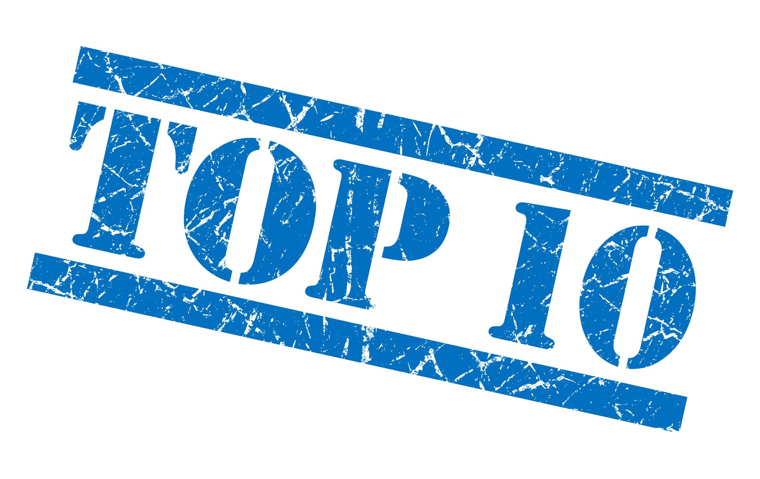 Top Ten - Datenschutz